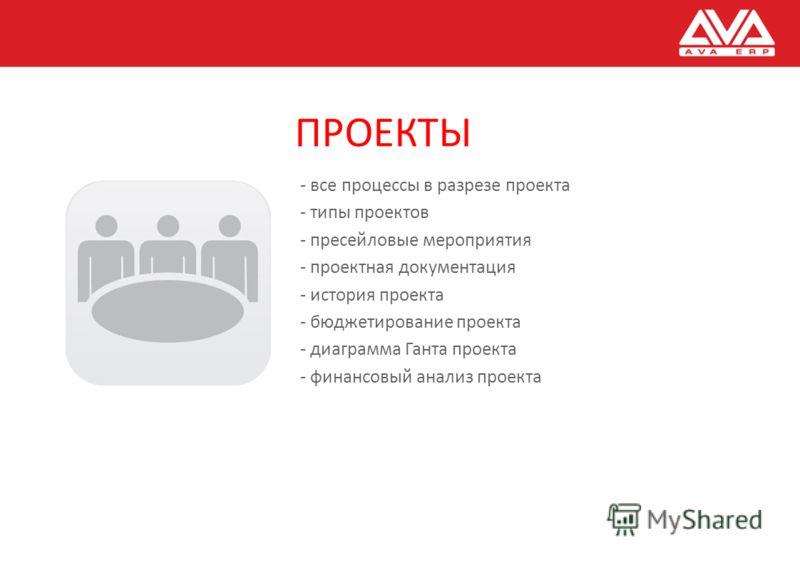 ПРОЕКТЫ - все процессы в разрезе проекта - типы проектов - пресейловые мероприятия - проектная документация - история проекта - бюджетирование проекта - диаграмма Ганта проекта - финансовый анализ проекта