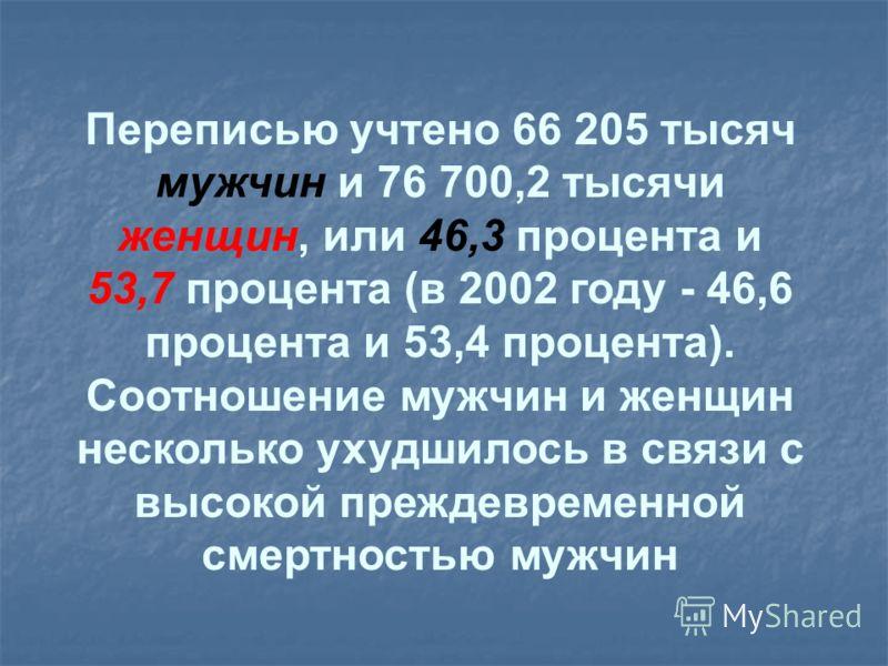 Переписью учтено 66 205 тысяч мужчин и 76 700,2 тысячи женщин, или 46,3 процента и 53,7 процента (в 2002 году - 46,6 процента и 53,4 процента). Соотношение мужчин и женщин несколько ухудшилось в связи с высокой преждевременной смертностью мужчин