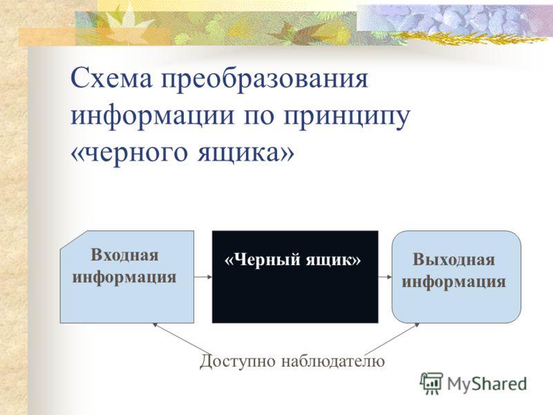 процесс изменения вида (формы), смысла (содержания), объема (количества) информации. Обработка (преобразование) информации – процесс изменения вида (формы), смысла (содержания), объема (количества) информации. Входная информация Преобразователь инфор
