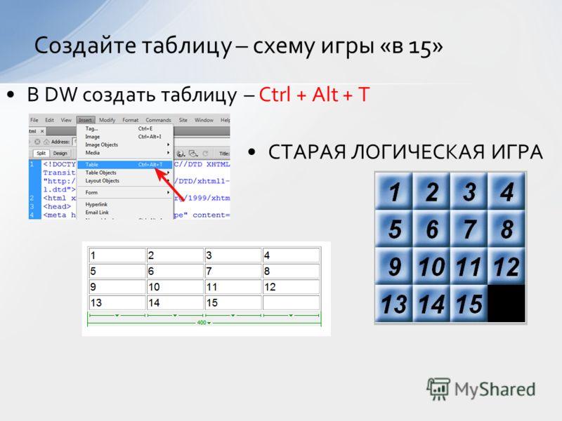 СТАРАЯ ЛОГИЧЕСКАЯ ИГРА Создайте таблицу – схему игры «в 15» В DW создать таблицу – Ctrl + Alt + T