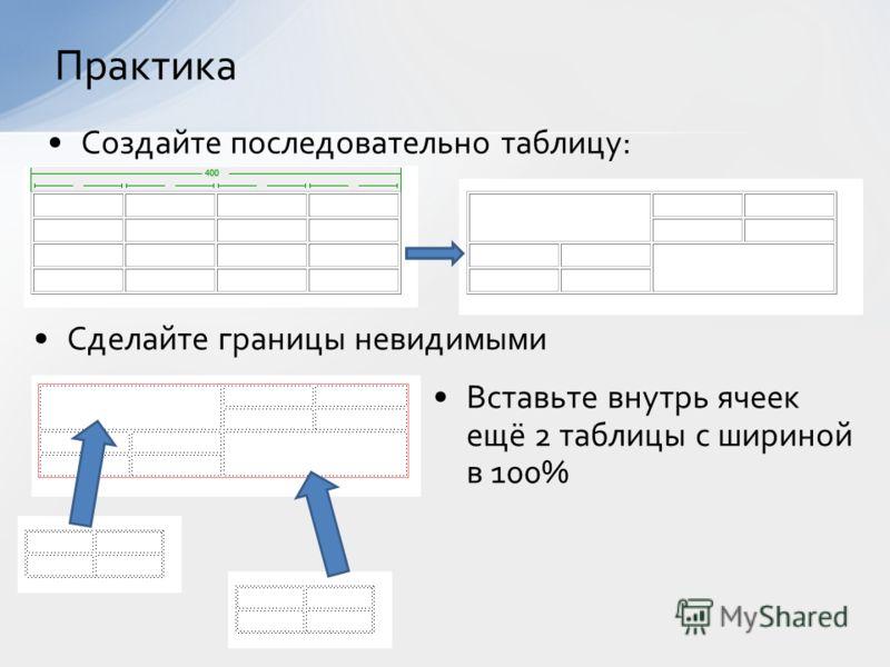 Создайте последовательно таблицу: Практика Сделайте границы невидимыми Вставьте внутрь ячеек ещё 2 таблицы c шириной в 100%