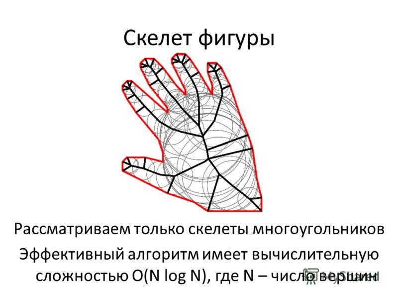 Скелет фигуры Рассматриваем только скелеты многоугольников Эффективный алгоритм имеет вычислительную сложностью O(N log N), где N – число вершин