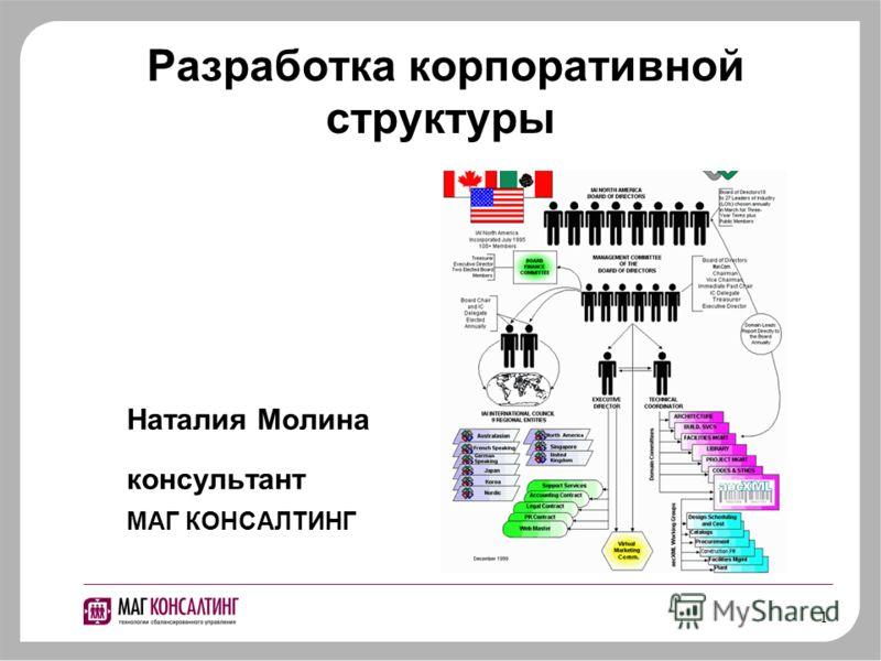 1 Разработка корпоративной структуры Наталия Молина консультант МАГ КОНСАЛТИНГ