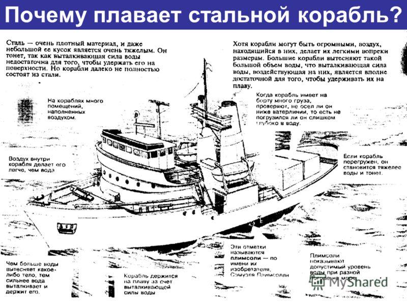 Почему плавает стальной корабль?