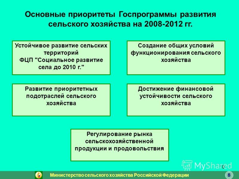 10 Основные приоритеты Госпрограммы развития сельского хозяйства на 2008-2012 гг. Устойчивое развитие сельских территорий ФЦП