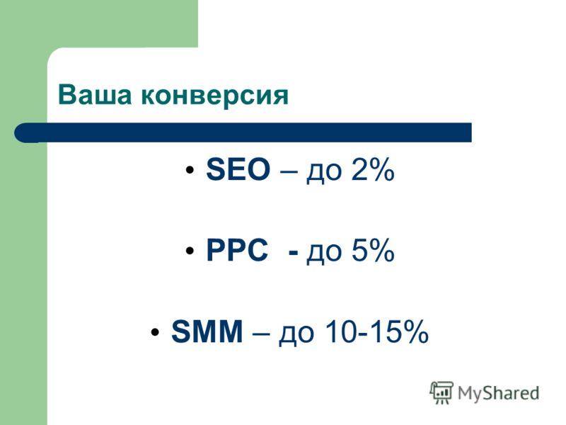Ваша конверсия SEO – до 2% PPC - до 5% SMM – до 10-15%