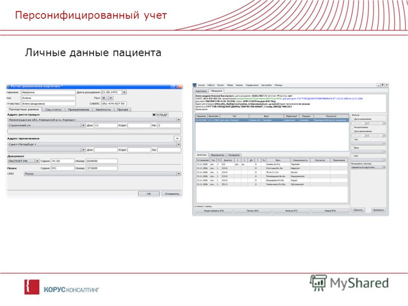 Личные данные пациента Персонифицированный учет