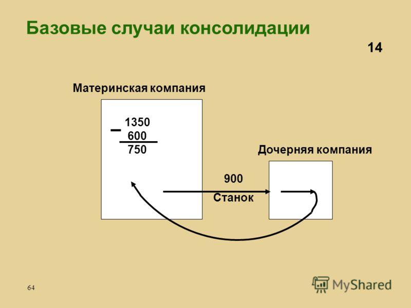 64 Материнская компания Дочерняя компания 900 Станок 1350 600 750 14 Базовые случаи консолидации
