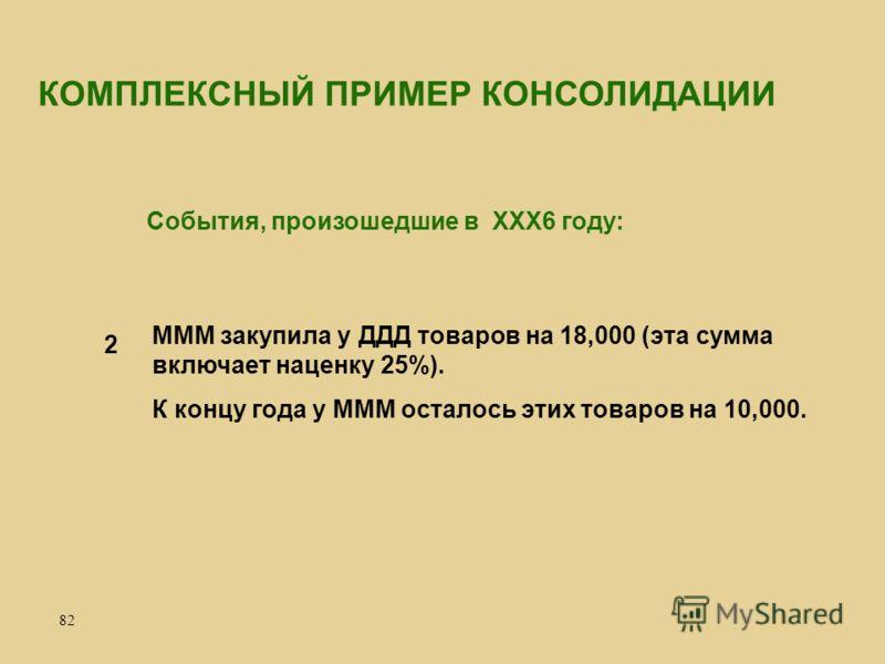 82 МММ закупила у ДДД товаров на 18,000 (эта сумма включает наценку 25%). К концу года у МММ осталось этих товаров на 10,000. 2 События, произошедшие в ХХХ6 году: КОМПЛЕКСНЫЙ ПРИМЕР КОНСОЛИДАЦИИ
