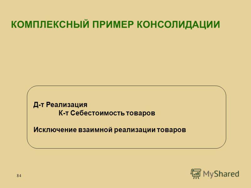 84 Д-т Реализация К-т Себестоимость товаров Исключение взаимной реализации товаров КОМПЛЕКСНЫЙ ПРИМЕР КОНСОЛИДАЦИИ