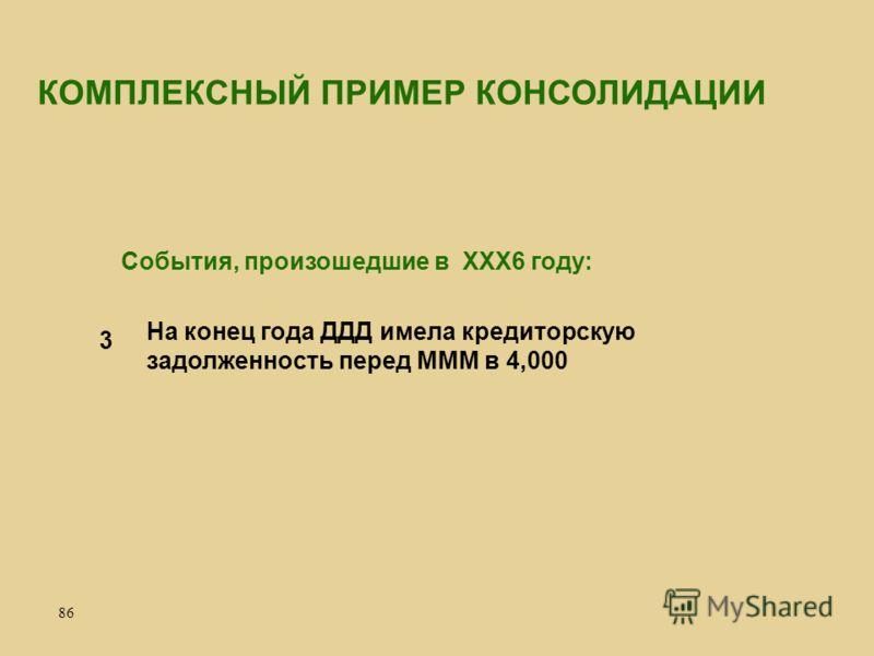 86 На конец года ДДД имела кредиторскую задолженность перед МММ в 4,000 3 КОМПЛЕКСНЫЙ ПРИМЕР КОНСОЛИДАЦИИ События, произошедшие в ХХХ6 году: