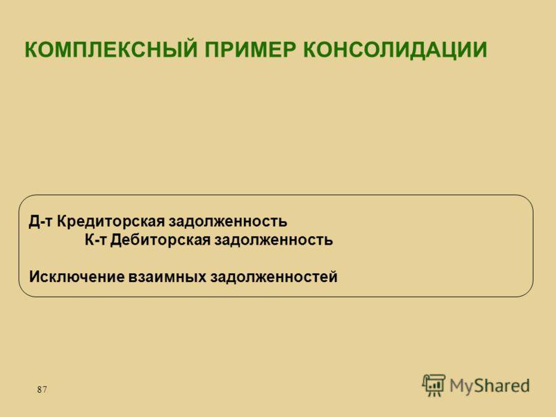 87 Д-т Кредиторская задолженность К-т Дебиторская задолженность Исключение взаимных задолженностей КОМПЛЕКСНЫЙ ПРИМЕР КОНСОЛИДАЦИИ