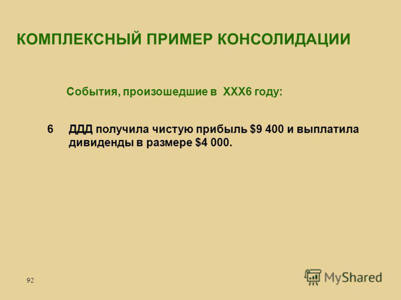 92 ДДД получила чистую прибыль $9 400 и выплатила дивиденды в размере $4 000. 6 События, произошедшие в ХХХ6 году: КОМПЛЕКСНЫЙ ПРИМЕР КОНСОЛИДАЦИИ