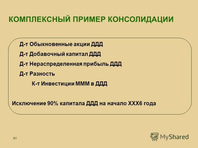95 КОМПЛЕКСНЫЙ ПРИМЕР КОНСОЛИДАЦИИ Д-т Обыкновенные акции ДДД Д-т Добавочный капитал ДДД Д-т Нераспределенная прибыль ДДД Д-т Разность К-т Инвестиции МММ в ДДД Исключение 90% капитала ДДД на начало ХХХ6 года