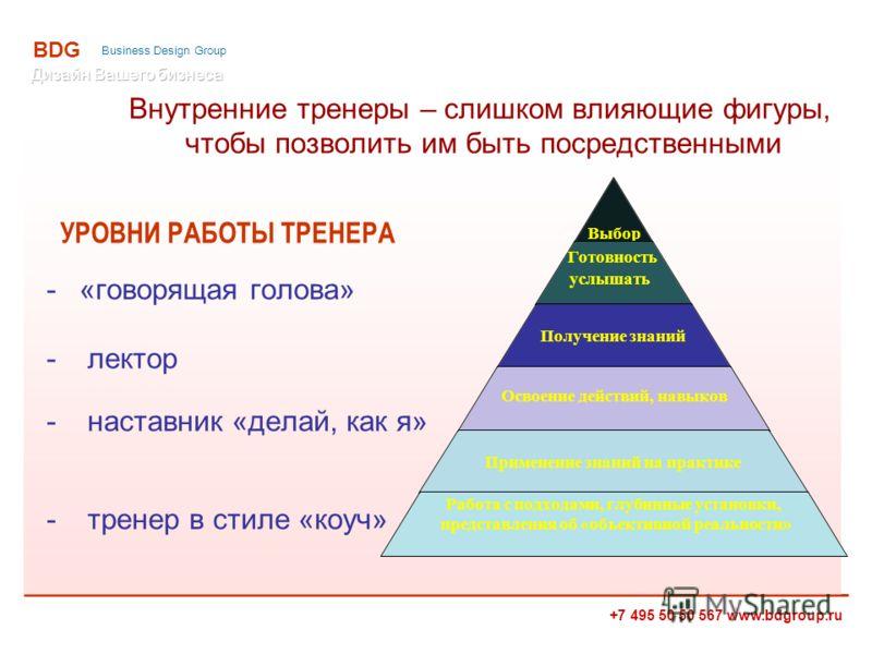 +7 495 50 50 567 www.bdgroup.ru BDG Business Design Group Внутренние тренеры – слишком влияющие фигуры, чтобы позволить им быть посредственными УРОВНИ РАБОТЫ ТРЕНЕРА -«говорящая голова» - лектор - наставник «делай, как я» - тренер в стиле «коуч» Выбо