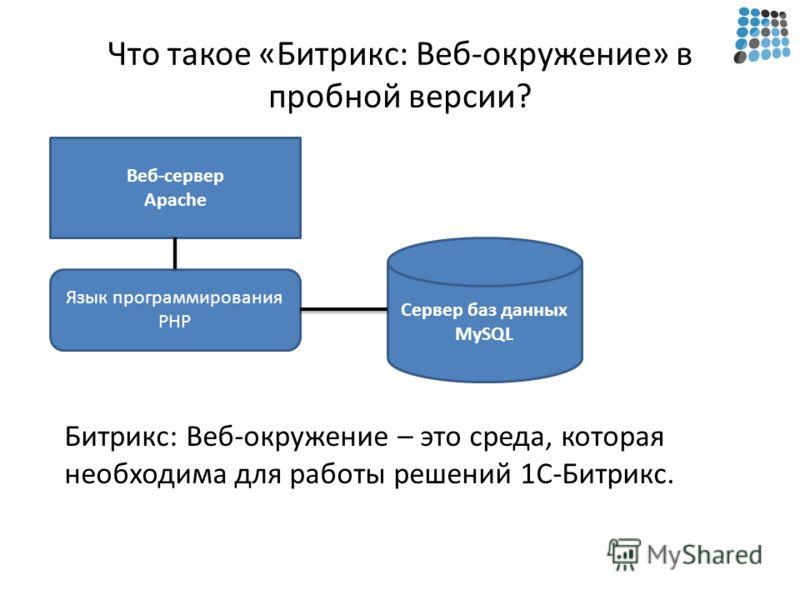 Что такое «Битрикс: Веб-окружение» в пробной версии? Сервер баз данных MySQL Веб-сервер Apache Язык программирования PHP Битрикс: Веб-окружение – это среда, которая необходима для работы решений 1С-Битрикс.
