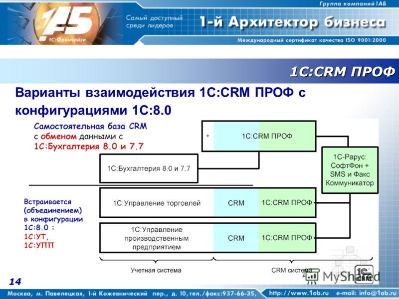 14 1С:CRM ПРОФ Варианты взаимодействия 1C:CRM ПРОФ с конфигурациями 1С:8.0
