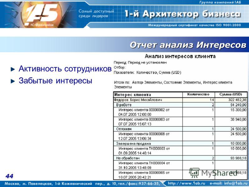 44 Отчет анализ Интересов Активность сотрудников Забытые интересы
