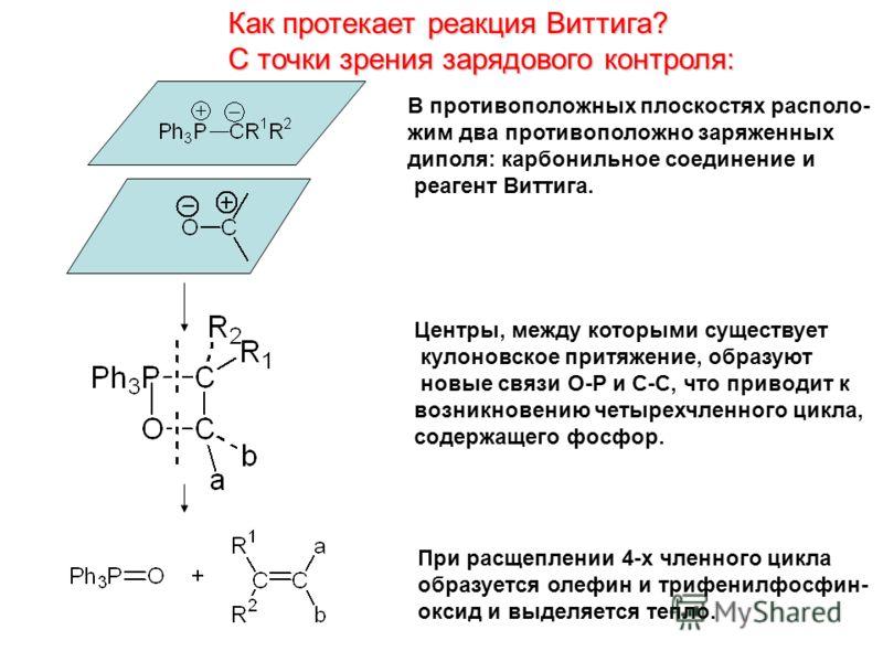 Как протекает реакция Виттига? С точки зрения зарядового контроля: В противоположных плоскостях располо- жим два противоположно заряженных диполя: карбонильное соединение и реагент Виттига. Центры, между которыми существует кулоновское притяжение, об