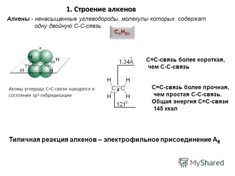Атомы углерода С=С-связи находятся в состоянии sp 2 -гибридизации С=С-связь более короткая, чем С-С-связь С=С-связь более прочная, чем простая С-С-связь. Общая энергия С=С-связи 145 ккал Типичная реакция алкенов – электрофильное присоединение А Е 1.
