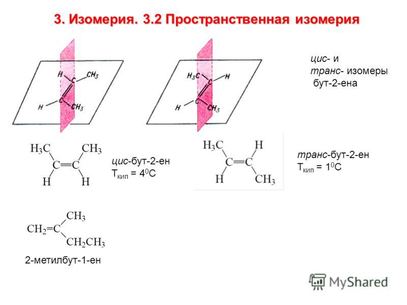 цис- и транс- изомеры бут-2-ена цис-бут-2-ен Т кип = 4 0 С транс-бут-2-ен Т кип = 1 0 С 2-метилбут-1-ен 3. Изомерия. 3.2 Пространственная изомерия