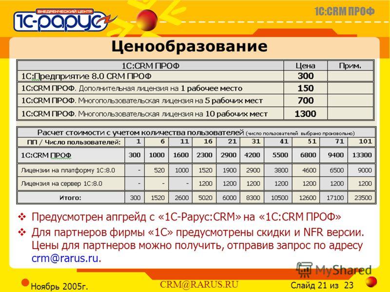 1C:CRM ПРОФ Слайд 21 из 23 CRM@RARUS.RU Ноябрь 2005г. Предусмотрен апгрейд с «1С-Рарус:CRM» на «1С:CRM ПРОФ» Для партнеров фирмы «1С» предусмотрены скидки и NFR версии. Цены для партнеров можно получить, отправив запрос по адресу crm@rarus.ru. Ценооб
