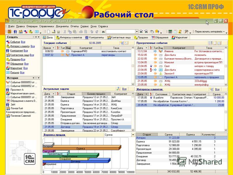 1C:CRM ПРОФ Слайд 7 из 23 CRM@RARUS.RU Ноябрь 2005г. Рабочий стол