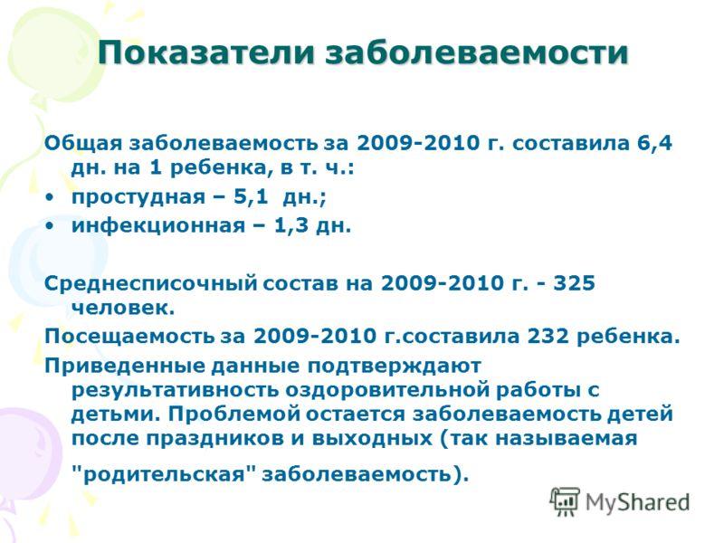 Показатели заболеваемости Общая заболеваемость за 2009-2010 г. составила 6,4 дн. на 1 ребенка, в т. ч.: простудная – 5,1 дн.; инфекционная – 1,3 дн. Среднесписочный состав на 2009-2010 г. - 325 человек. Посещаемость за 2009-2010 г.составила 232 ребен