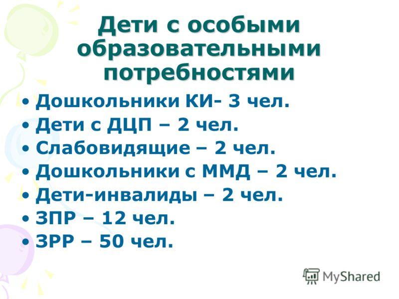 Дети с особыми образовательными потребностями Дошкольники КИ- 3 чел. Дети с ДЦП – 2 чел. Слабовидящие – 2 чел. Дошкольники с ММД – 2 чел. Дети-инвалиды – 2 чел. ЗПР – 12 чел. ЗРР – 50 чел.