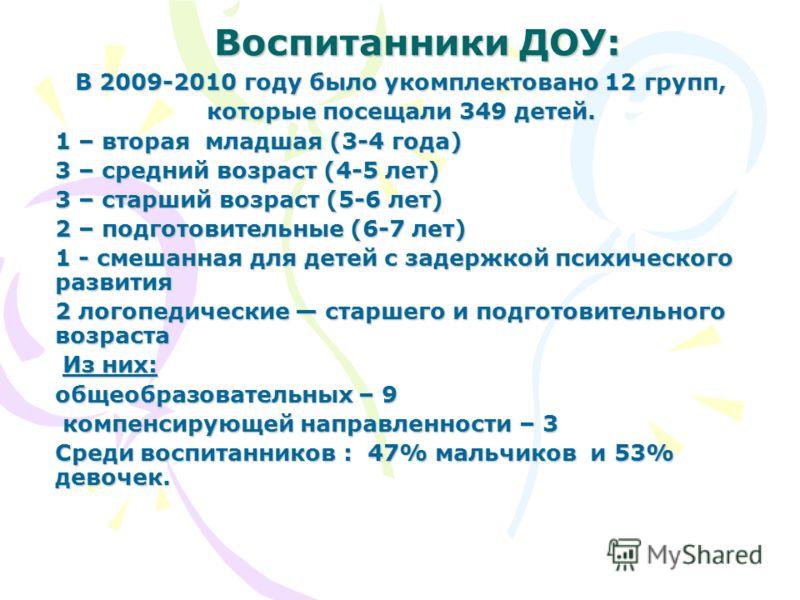 Воспитанники ДОУ: В 2009-2010 году было укомплектовано 12 групп, которые посещали 349 детей. 1 – вторая младшая (3-4 года) 3 – средний возраст (4-5 лет) 3 – старший возраст (5-6 лет) 2 – подготовительные (6-7 лет) 1 - смешанная для детей с задержкой