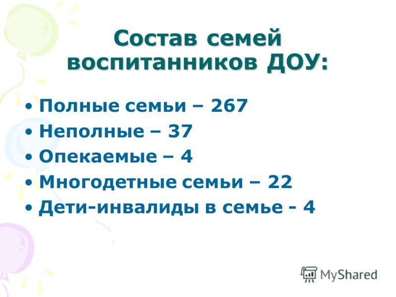 Состав семей воспитанников ДОУ: Полные семьи – 267 Неполные – 37 Опекаемые – 4 Многодетные семьи – 22 Дети-инвалиды в семье - 4