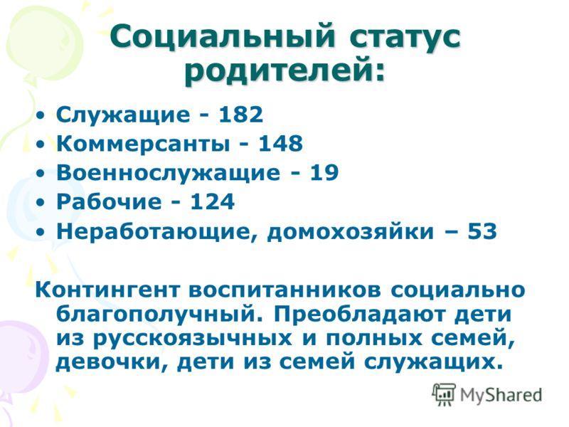 Социальный статус родителей: Служащие - 182 Коммерсанты - 148 Военнослужащие - 19 Рабочие - 124 Неработающие, домохозяйки – 53 Контингент воспитанников социально благополучный. Преобладают дети из русскоязычных и полных семей, девочки, дети из семей