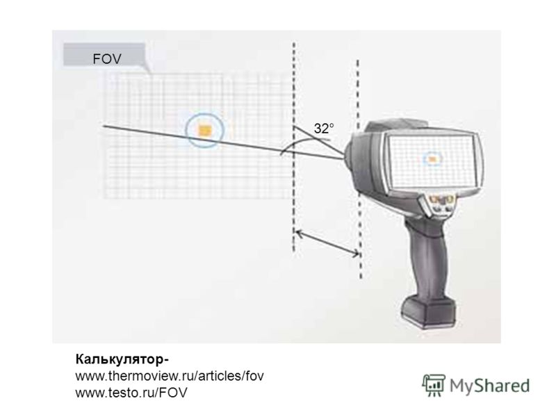 FOV 32° Калькулятор- www.thermoview.ru/articles/fov www.testo.ru/FOV