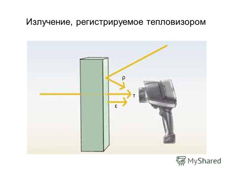 Излучение, регистрируемое тепловизором ε τ ρ