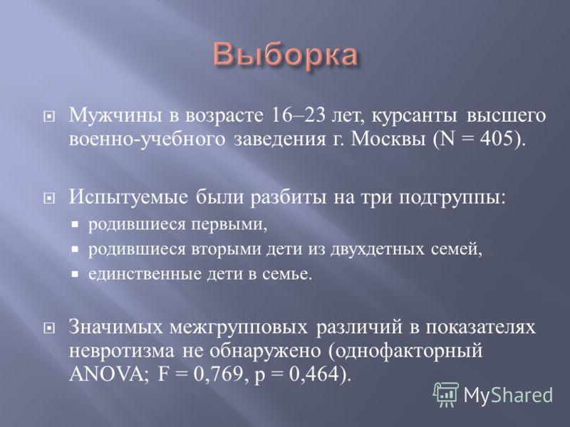 Мужчины в возрасте 16–23 лет, курсанты высшего военно - учебного заведения г. Москвы (N = 405). Испытуемые были разбиты на три подгруппы : родившиеся первыми, родившиеся вторыми дети из двухдетных семей, единственные дети в семье. Значимых межгруппов