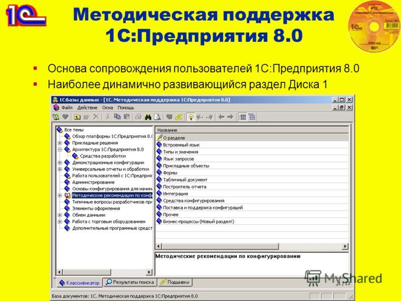 Методическая поддержка 1С:Предприятия 8.0 Основа сопровождения пользователей 1С:Предприятия 8.0 Наиболее динамично развивающийся раздел Диска 1