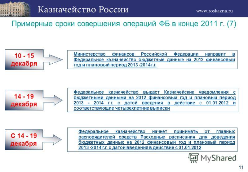 11 Примерные сроки совершения операций ФБ в конце 2011 г. (7) 10 - 15 декабря С 14 - 19 декабря Министерство финансов Российской Федерации направит в Федеральное казначейство бюджетные данные на 2012 финансовый год и плановый период 2013 -2014 г.г. Ф