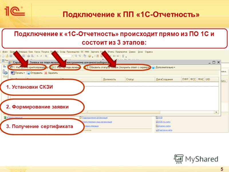 5 Подключение к «1С-Отчетность» происходит прямо из ПО 1С и состоит из 3 этапов: 1. Установки СКЗИ 2. Формирование заявки 3. Получение сертификата Подключение к ПП «1С-Отчетность»