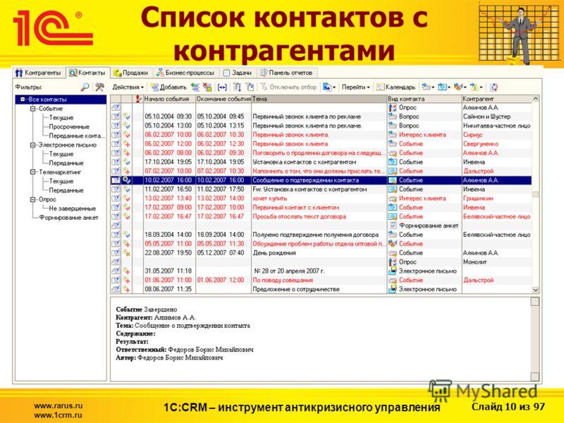 Слайд 10 из 97 www.rarus.ru www.1crm.ru 1С:CRM – инструмент антикризисного управления Список контактов с контрагентами