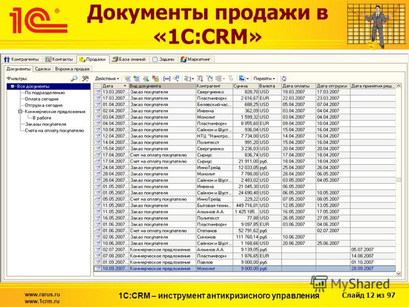 Слайд 12 из 97 www.rarus.ru www.1crm.ru 1С:CRM – инструмент антикризисного управления Документы продажи в «1С:CRM»