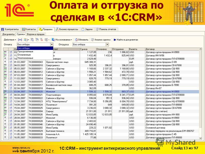 Слайд 13 из 97 www.rarus.ru www.1crm.ru 1С:CRM – инструмент антикризисного управления 1 сентября 2012 г. Оплата и отгрузка по сделкам в «1С:CRM»