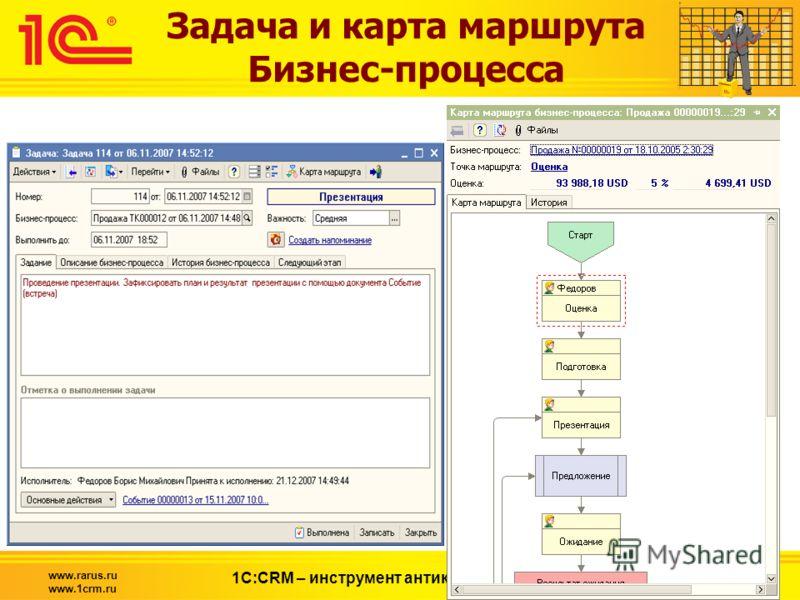 Слайд 54 из 97 www.rarus.ru www.1crm.ru 1С:CRM – инструмент антикризисного управления Задача и карта маршрута Бизнес-процесса