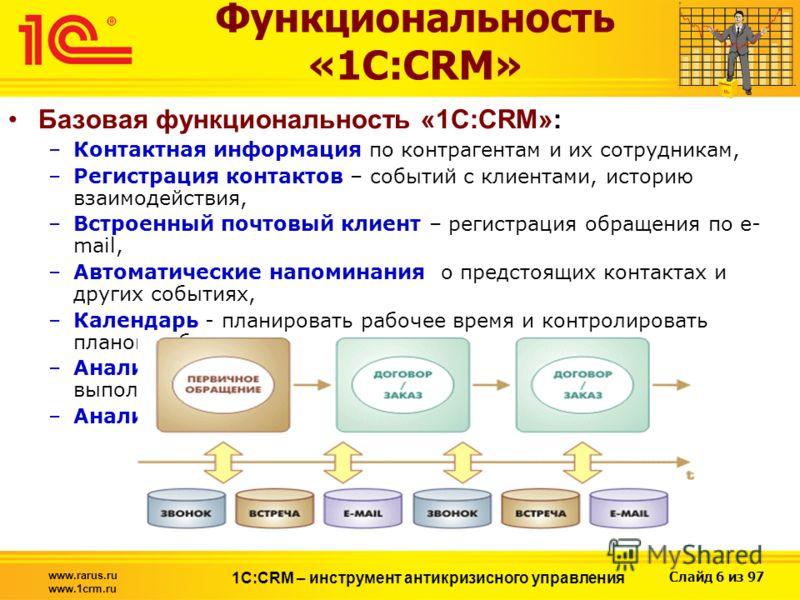 Слайд 6 из 97 www.rarus.ru www.1crm.ru 1С:CRM – инструмент антикризисного управления Базовая функциональность «1С:CRM»: –Контактная информация по контрагентам и их сотрудникам, –Регистрация контактов – событий с клиентами, историю взаимодействия, –Вс