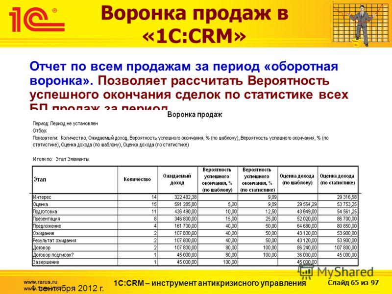 Слайд 65 из 97 www.rarus.ru www.1crm.ru 1С:CRM – инструмент антикризисного управления 1 сентября 2012 г. Воронка продаж в «1С:CRM» Отчет по всем продажам за период «оборотная воронка». Позволяет рассчитать Вероятность успешного окончания сделок по ст