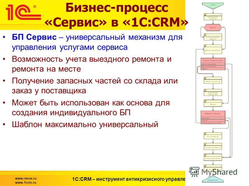 Слайд 76 из 97 www.rarus.ru www.1crm.ru 1С:CRM – инструмент антикризисного управления Бизнес-процесс «Сервис» в «1С:CRM» БП Сервис – универсальный механизм для управления услугами сервиса Возможность учета выездного ремонта и ремонта на месте Получен