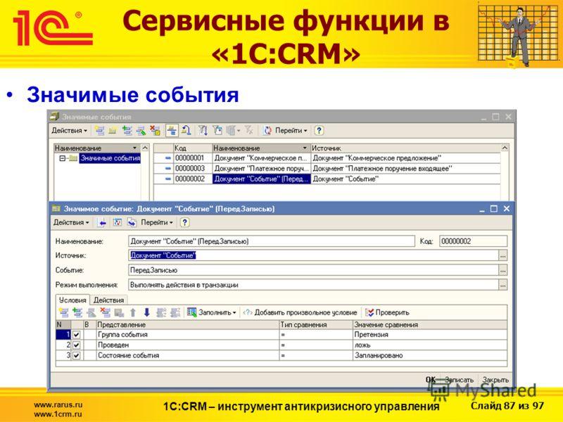 Слайд 87 из 97 www.rarus.ru www.1crm.ru 1С:CRM – инструмент антикризисного управления Значимые события Сервисные функции в «1С:CRM»