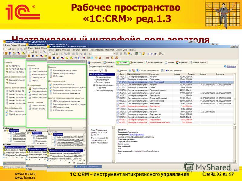 Слайд 92 из 97 www.rarus.ru www.1crm.ru 1С:CRM – инструмент антикризисного управления Рабочее пространство «1С:CRM» ред.1.3 Настраиваемый интерфейс пользователя Возможность настроить рабочее место сотрудника под свои нужды, как добавлением необходимы