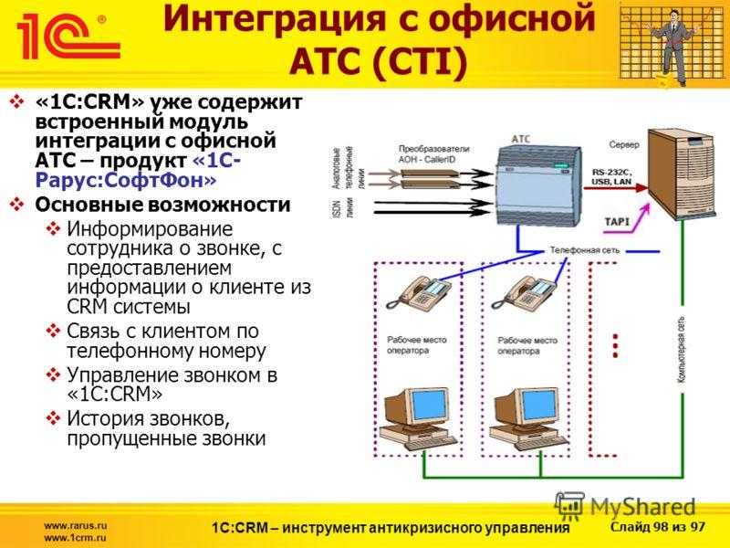 Слайд 98 из 97 www.rarus.ru www.1crm.ru 1С:CRM – инструмент антикризисного управления Интеграция с офисной АТС (CTI) «1С:CRM» уже содержит встроенный модуль интеграции с офисной АТС – продукт «1С- Рарус:СофтФон» Основные возможности Информирование со