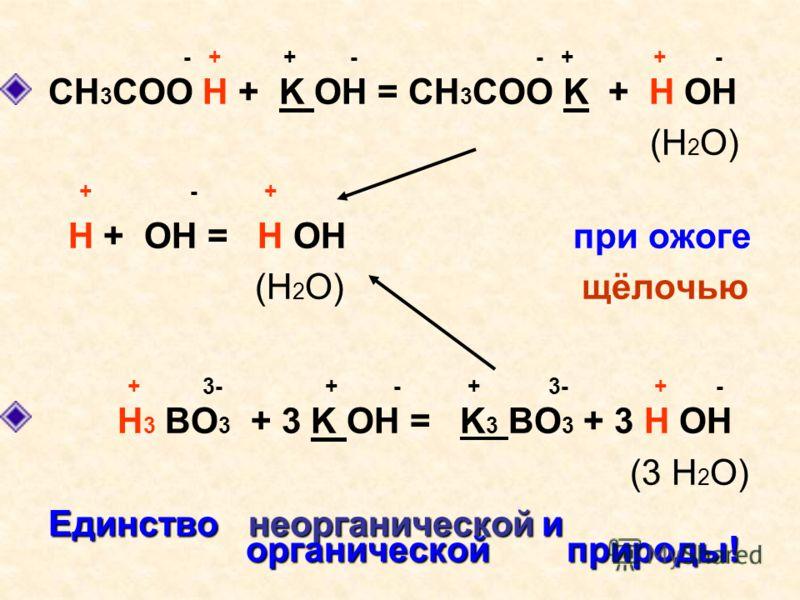 - + + - - + + - CH 3 COO H + K OH = CH 3 COO K + H OH (H 2 O) + - + H + OH = H OH при ожоге (H 2 O) щёлочью + 3- + - + 3- + - H 3 BO 3 + 3 K OH = K 3 BO 3 + 3 H OH (3 H 2 O) Единство неорганической и органической природы! органической природы!