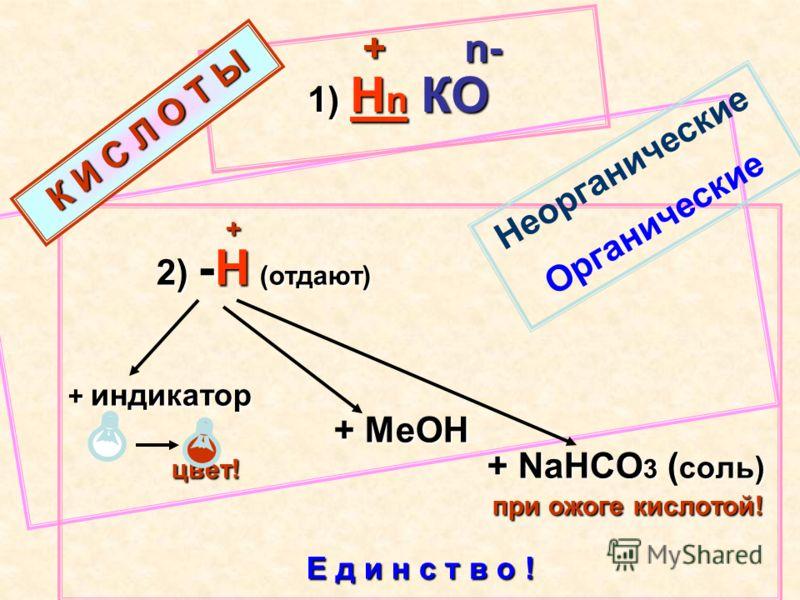 + n- 1) Н n КО + n- 1) Н n КО + 2) -H (отдают) 2) -H (отдают) + индикатор + МеОН + МеОН цвет! + NaHCO 3 ( соль) цвет! + NaHCO 3 ( соль) при ожоге кислотой! при ожоге кислотой! Е д и н с т в о ! К И С Л О Т Ы Неорганические Органические